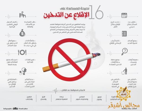 صورة برنامج الوقاية من أضرار المخدرات المكثف في متوسطة و ثانوية أشيقر للبنات